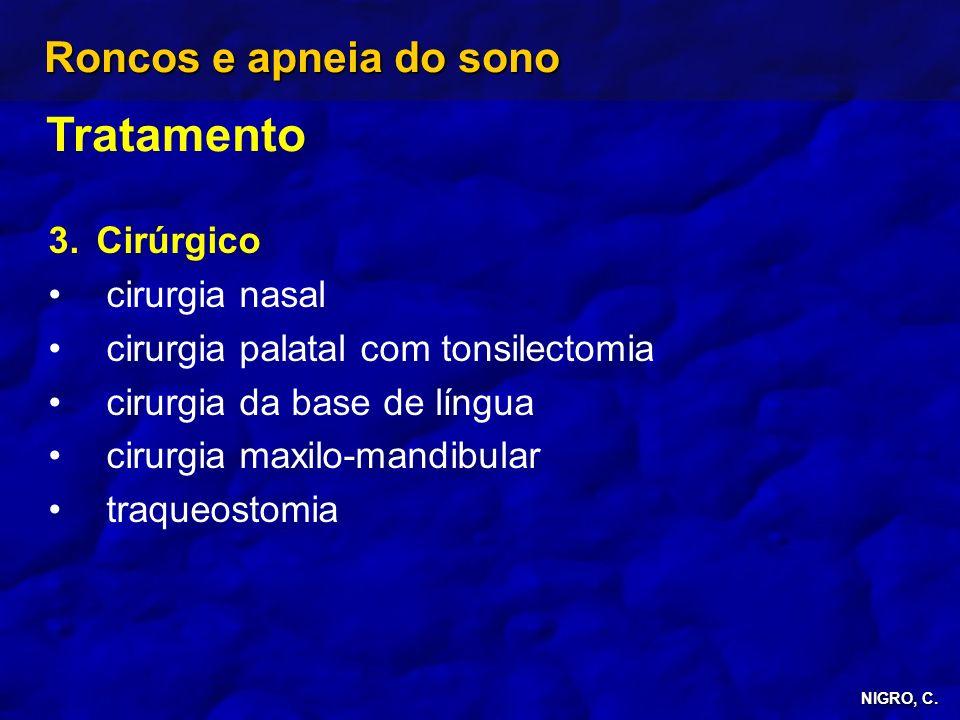 Tratamento Roncos e apneia do sono Cirúrgico cirurgia nasal