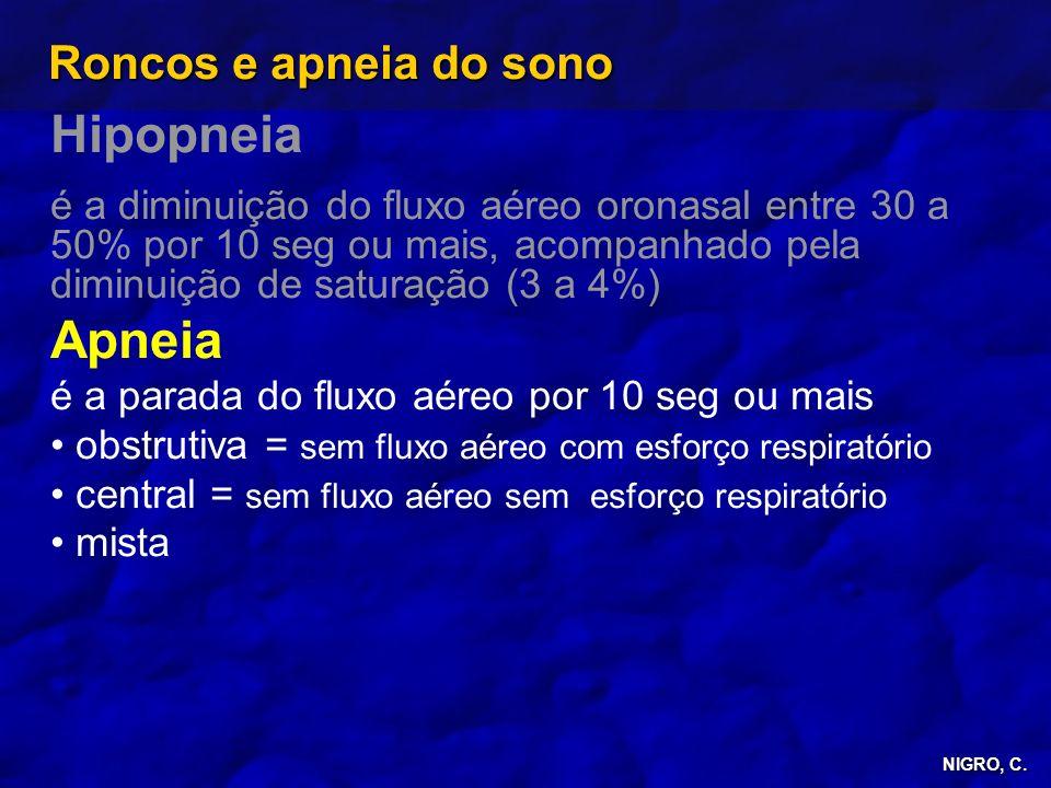 Hipopneia Apneia Roncos e apneia do sono
