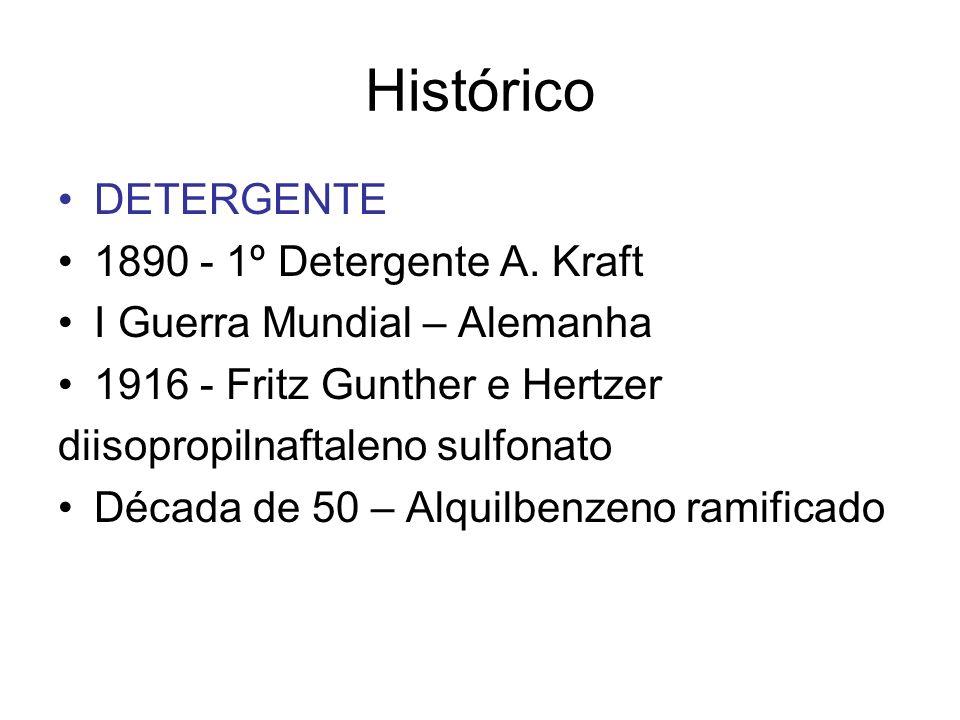 Histórico DETERGENTE 1890 - 1º Detergente A. Kraft