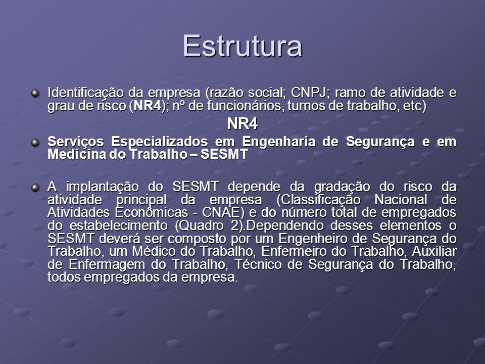 EstruturaIdentificação da empresa (razão social; CNPJ; ramo de atividade e grau de risco (NR4); nº de funcionários, turnos de trabalho, etc)