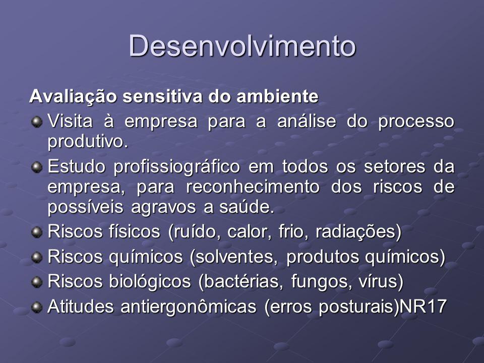 Desenvolvimento Avaliação sensitiva do ambiente