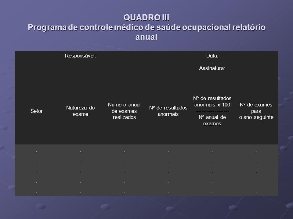 QUADRO III Programa de controle médico de saúde ocupacional relatório anual