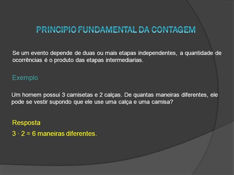 PRINCIPIO FUNDAMENTAL DA CONTAGEM