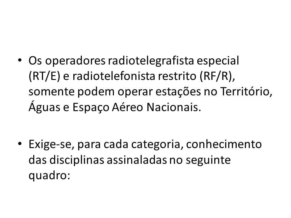 Os operadores radiotelegrafista especial (RT/E) e radiotelefonista restrito (RF/R), somente podem operar estações no Território, Águas e Espaço Aéreo Nacionais.