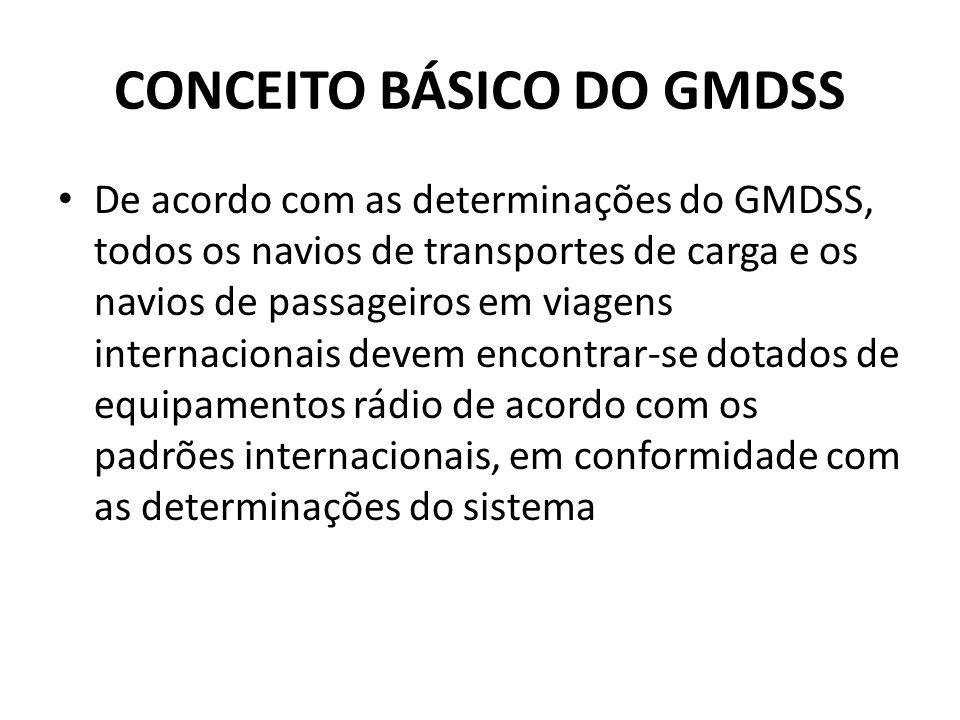 CONCEITO BÁSICO DO GMDSS