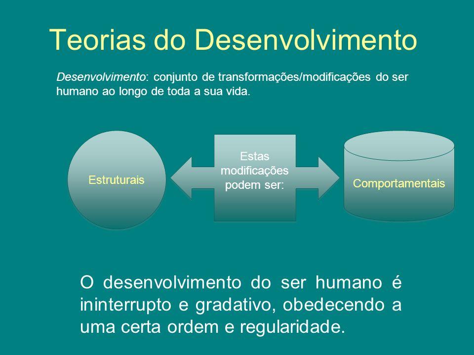 Teorias do Desenvolvimento