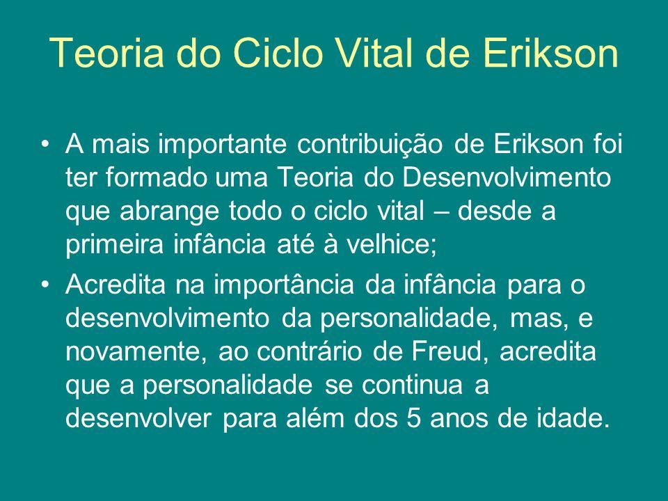Teoria do Ciclo Vital de Erikson