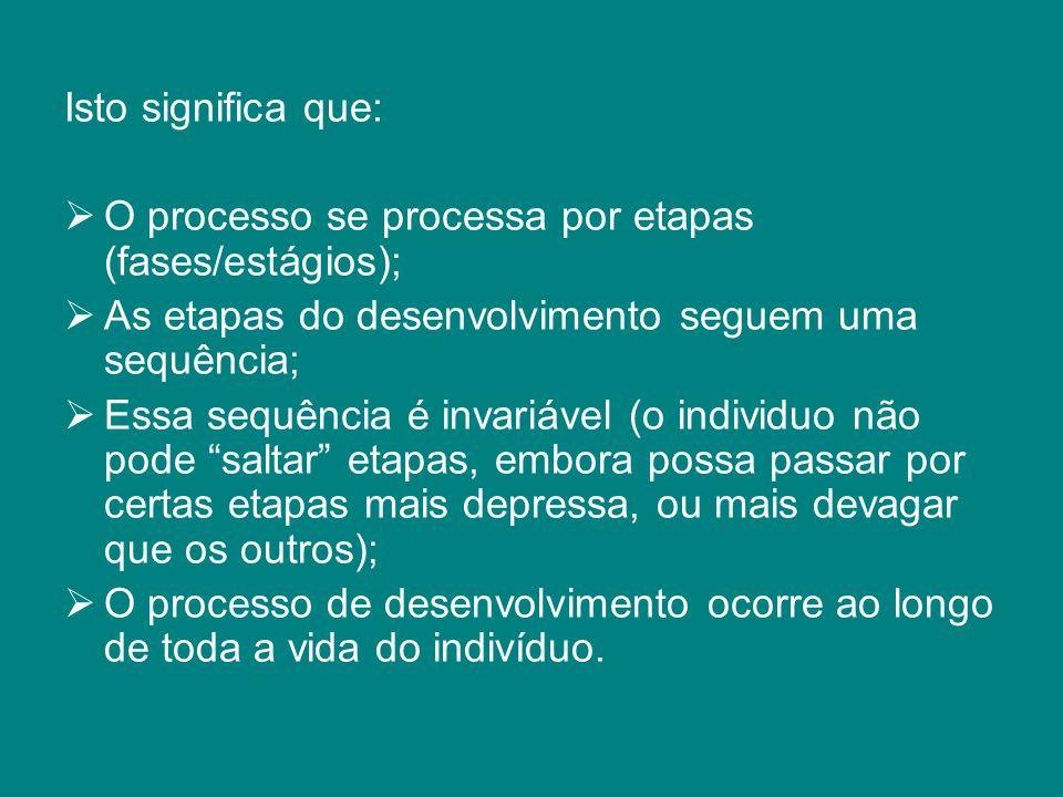 Isto significa que: O processo se processa por etapas (fases/estágios); As etapas do desenvolvimento seguem uma sequência;