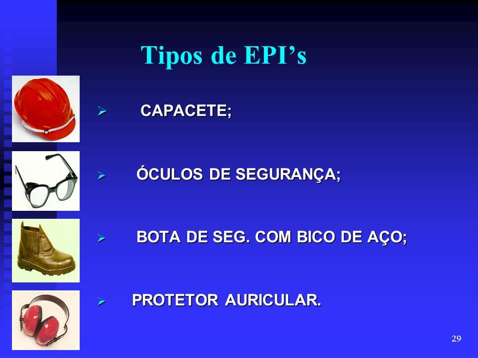 Tipos de EPI's CAPACETE; ÓCULOS DE SEGURANÇA;