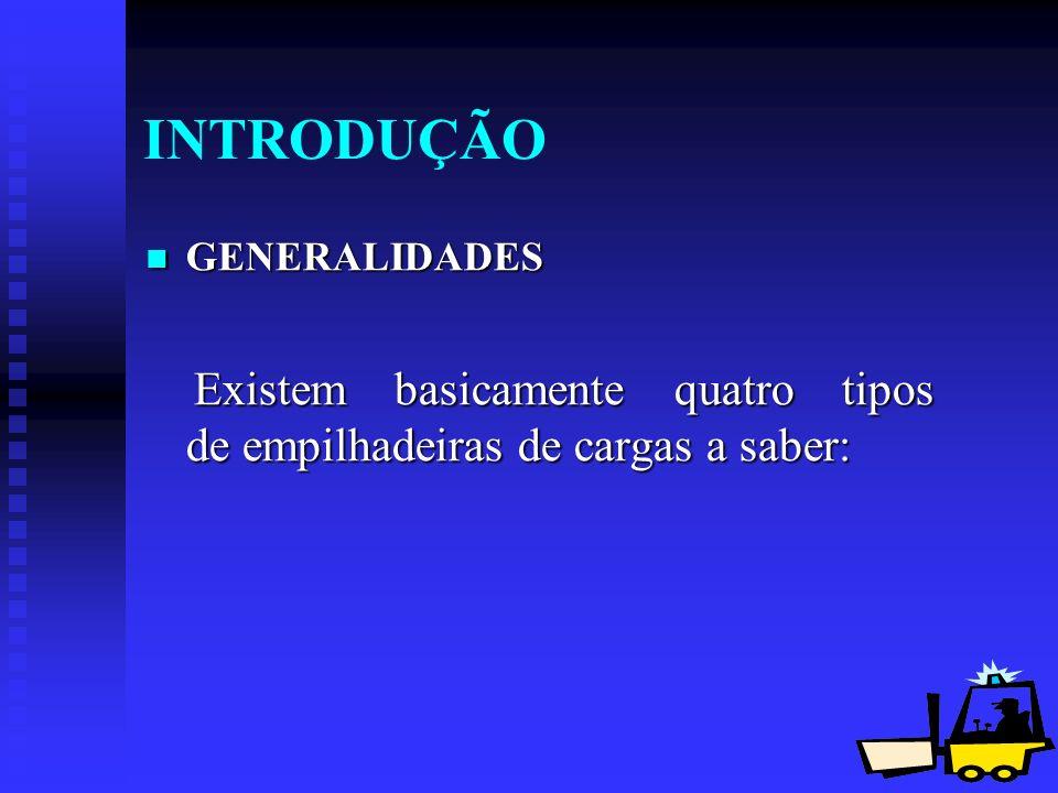 INTRODUÇÃO GENERALIDADES.