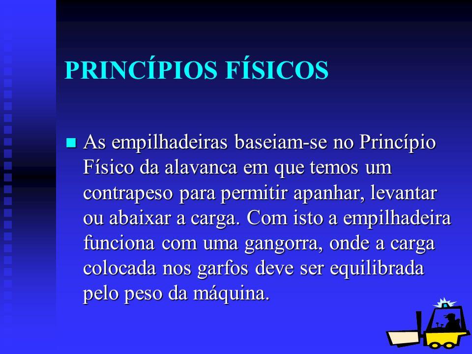 PRINCÍPIOS FÍSICOS