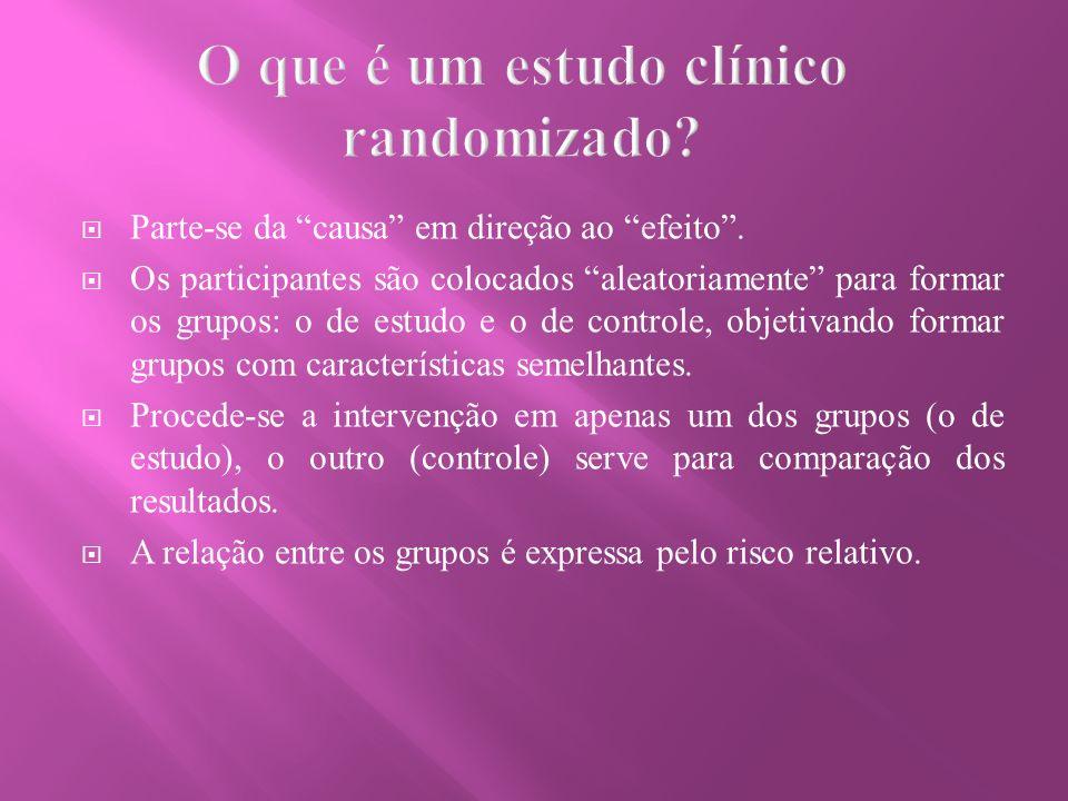 O que é um estudo clínico randomizado