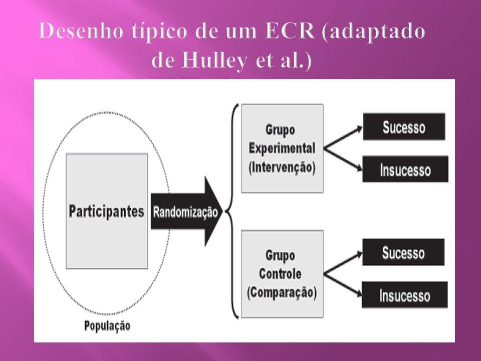 Desenho típico de um ECR (adaptado de Hulley et al.)