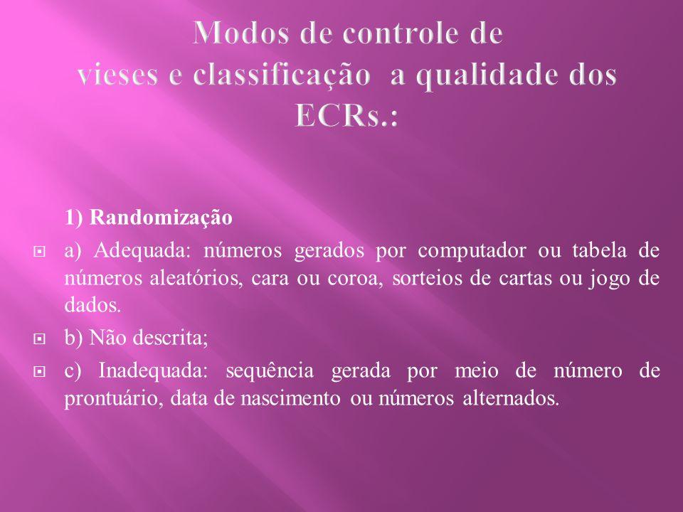 Modos de controle de vieses e classificação a qualidade dos ECRs.: