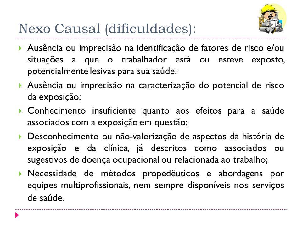 Nexo Causal (dificuldades):