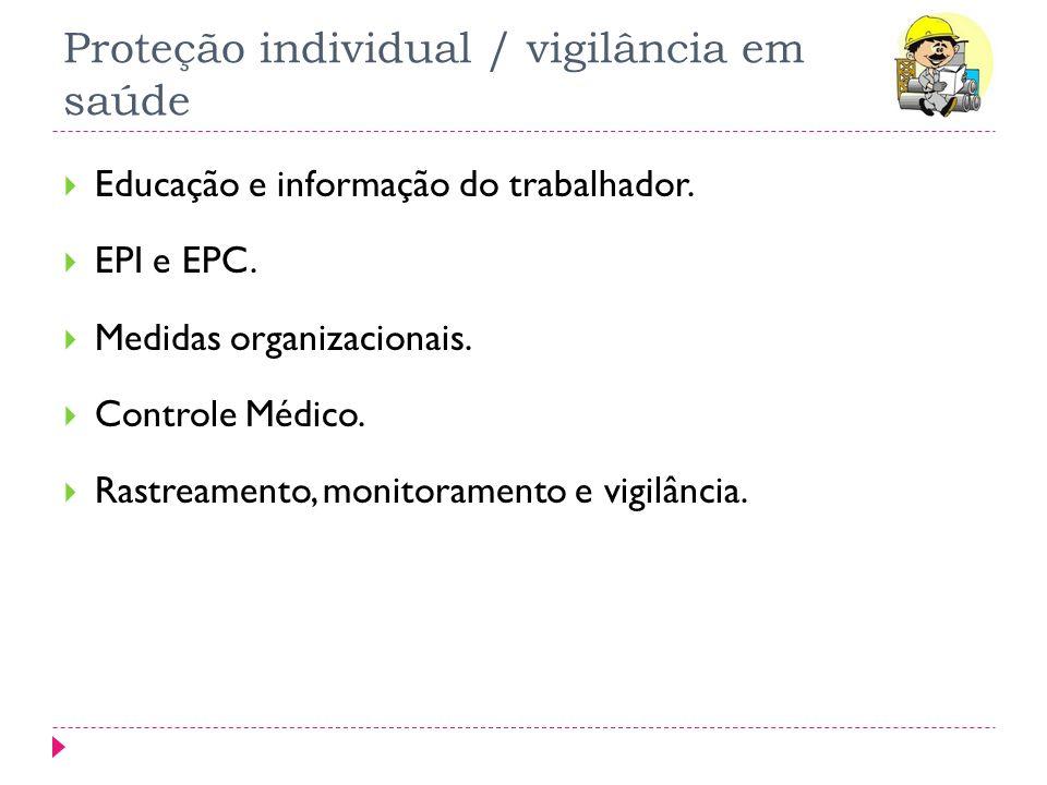Proteção individual / vigilância em saúde