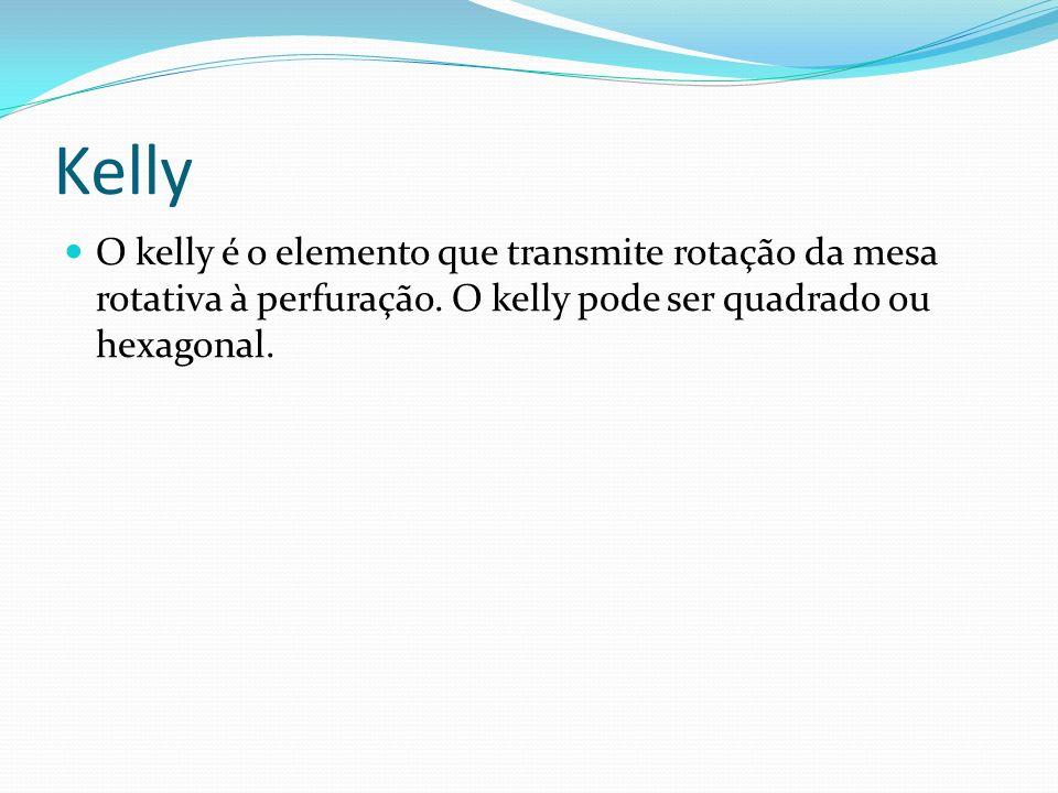 Kelly O kelly é o elemento que transmite rotação da mesa rotativa à perfuração.