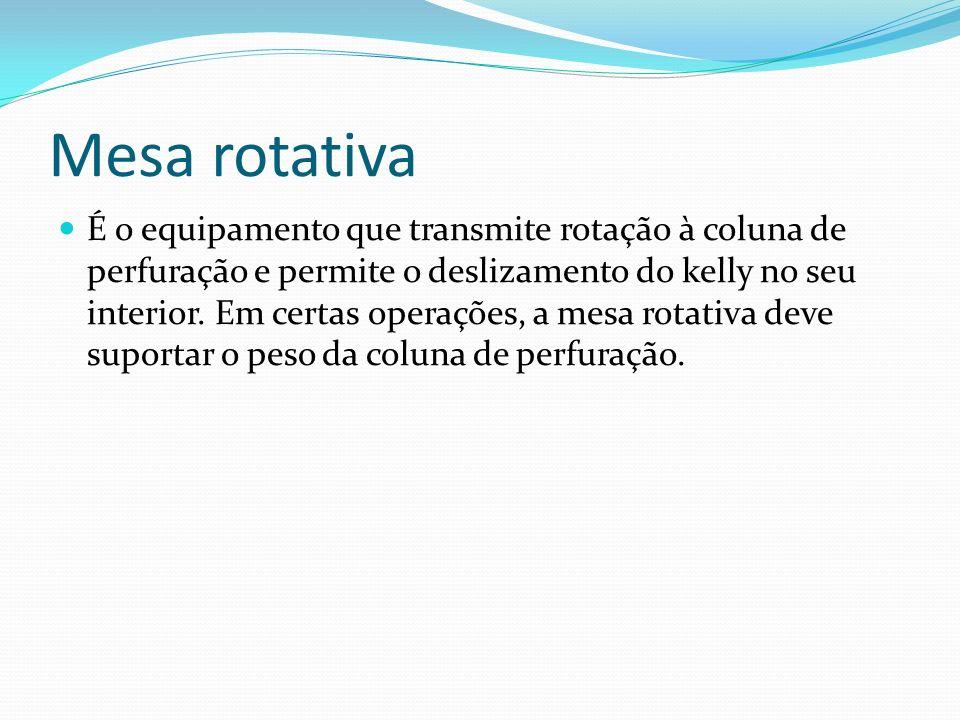 Mesa rotativa