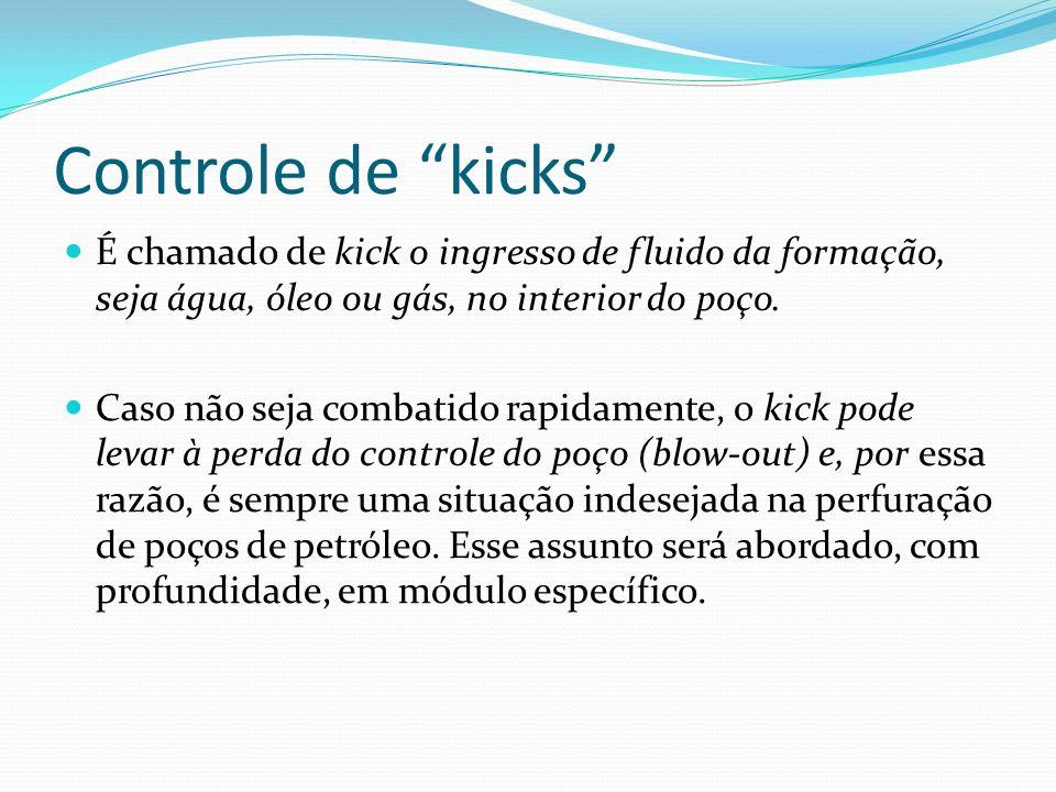Controle de kicks É chamado de kick o ingresso de fluido da formação, seja água, óleo ou gás, no interior do poço.