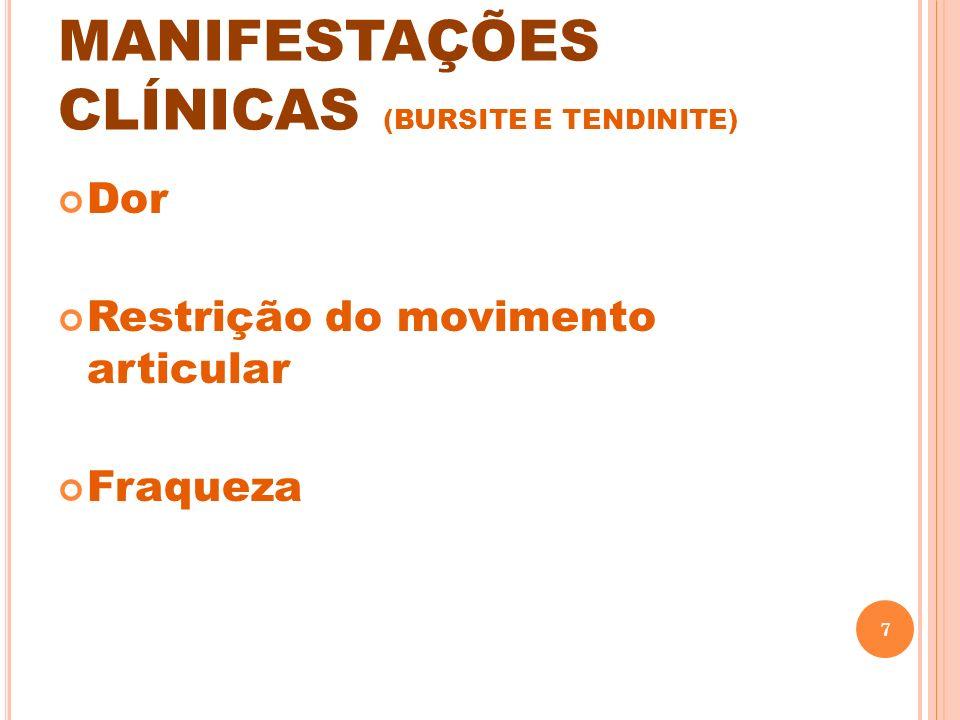MANIFESTAÇÕES CLÍNICAS (BURSITE E TENDINITE)