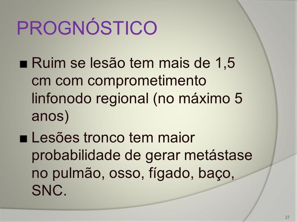 PROGNÓSTICO Ruim se lesão tem mais de 1,5 cm com comprometimento linfonodo regional (no máximo 5 anos)