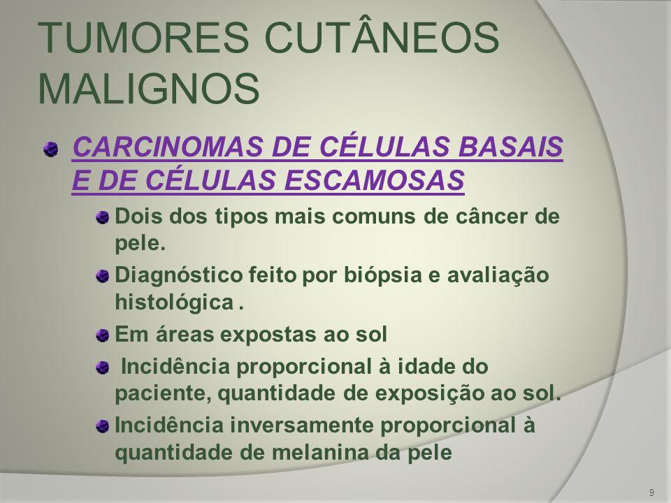 TUMORES CUTÂNEOS MALIGNOS