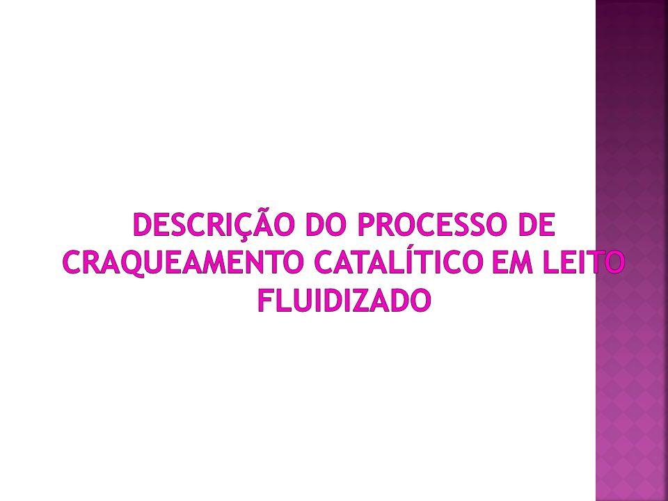 Descrição do processo de craqueamento catalítico em leito fluidizado
