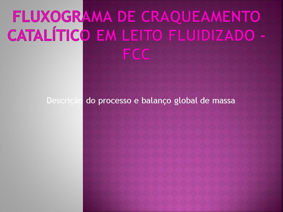 Fluxograma de Craqueamento Catalítico em Leito Fluidizado - FCC