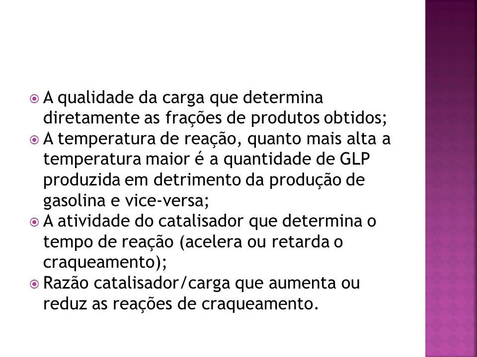A qualidade da carga que determina diretamente as frações de produtos obtidos;
