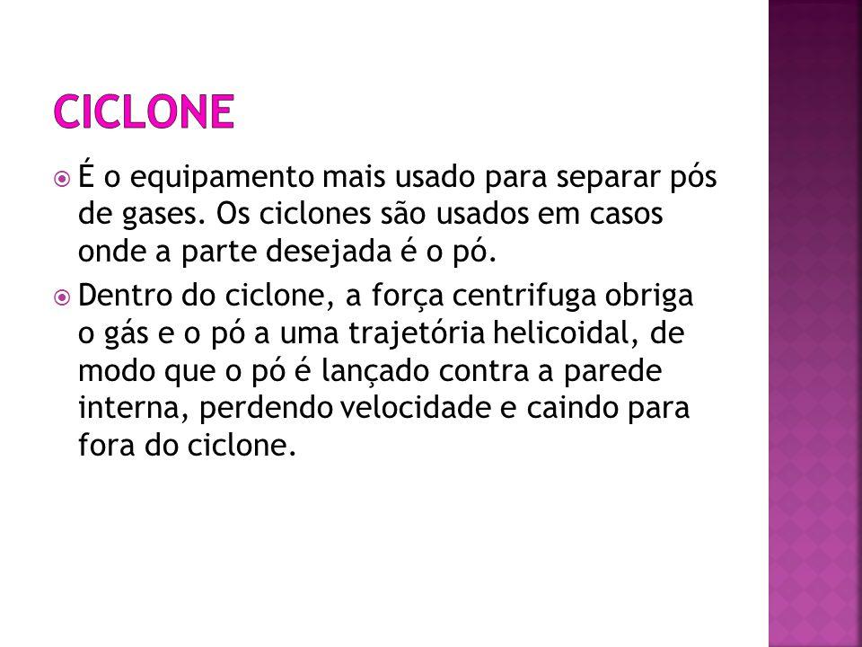 Ciclone É o equipamento mais usado para separar pós de gases. Os ciclones são usados em casos onde a parte desejada é o pó.