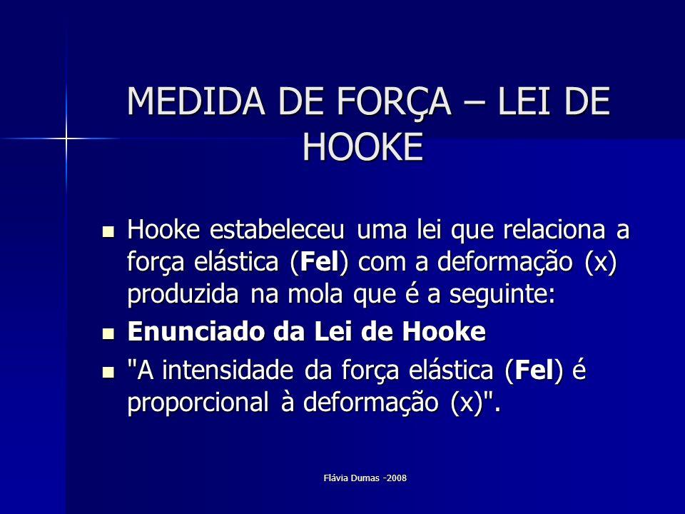 MEDIDA DE FORÇA – LEI DE HOOKE