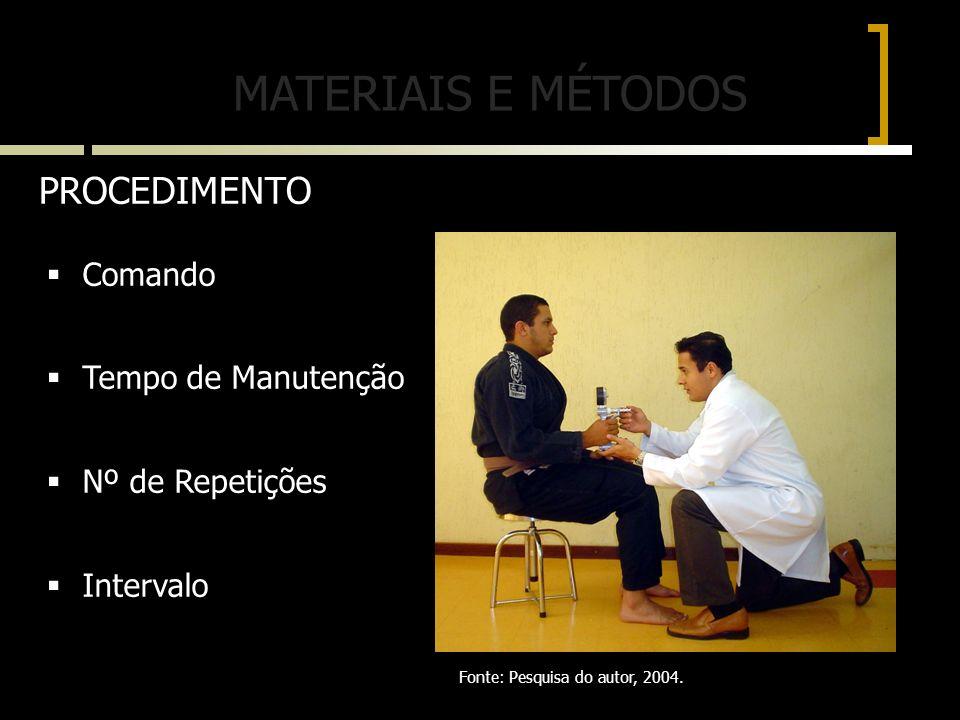 MATERIAIS E MÉTODOS PROCEDIMENTO Comando Tempo de Manutenção