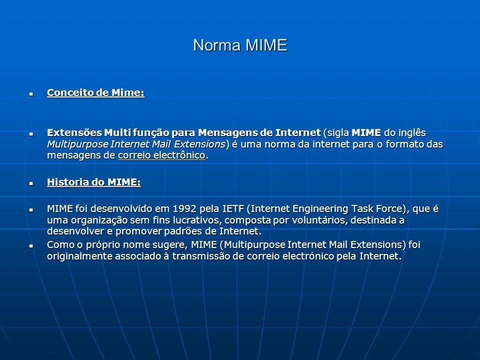Norma MIME Conceito de Mime: