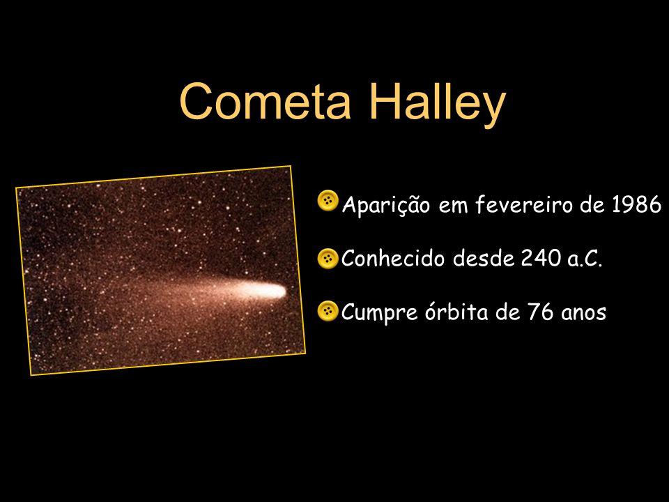 Cometa Halley Aparição em fevereiro de 1986 Conhecido desde 240 a.C.