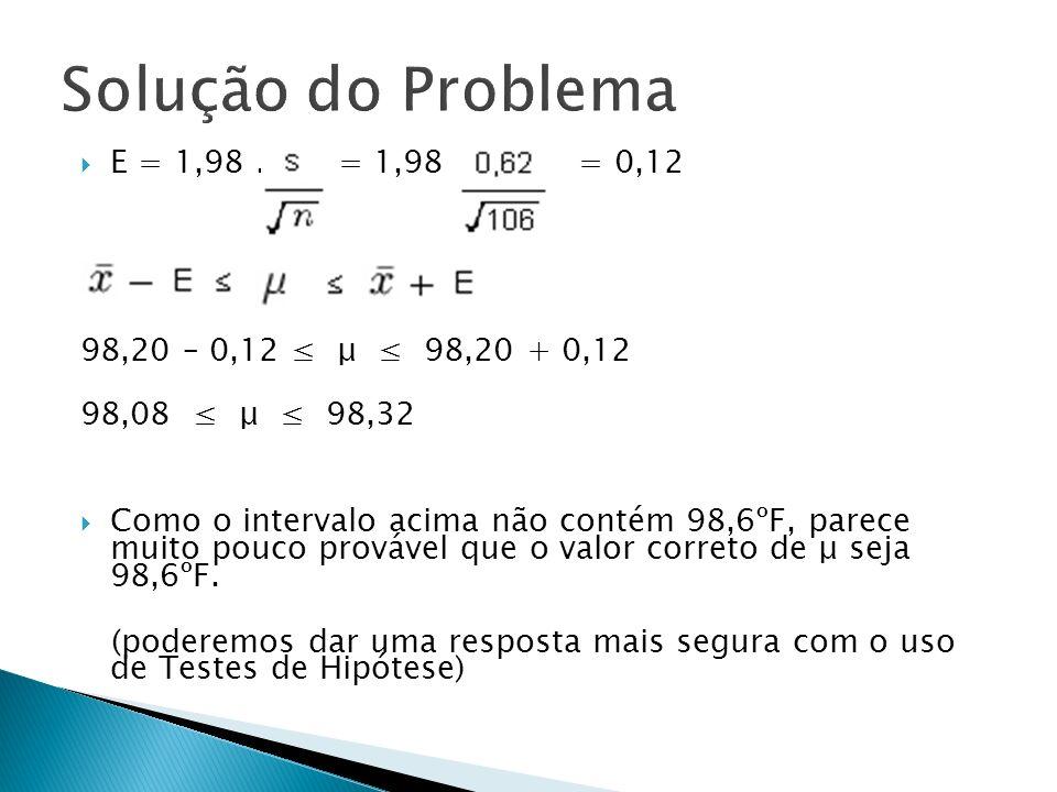 Solução do Problema E = 1,98 . = 1,98 . = 0,12