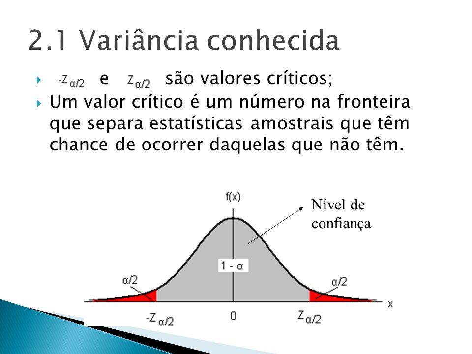 2.1 Variância conhecida e são valores críticos;