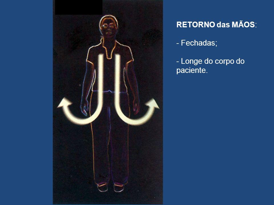 RETORNO das MÃOS: - Fechadas; Longe do corpo do paciente.