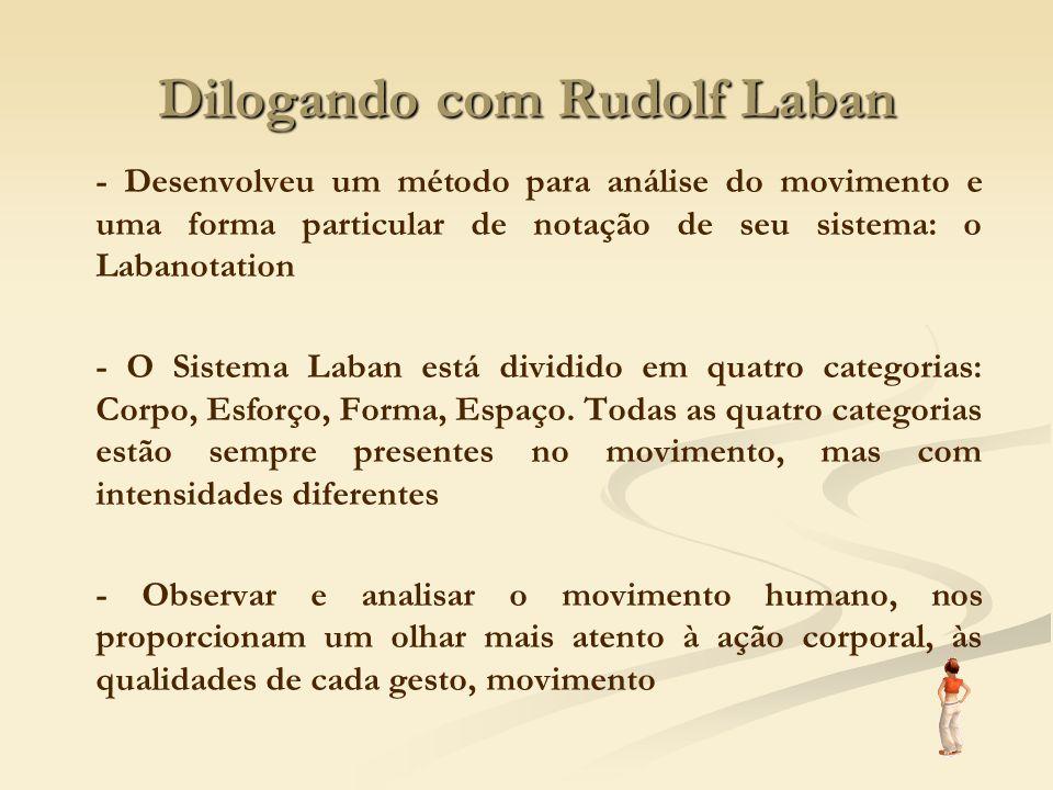 Dilogando com Rudolf Laban