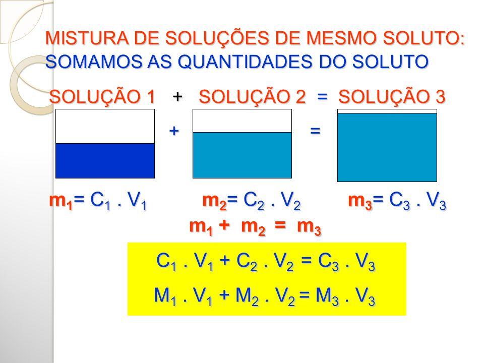 MISTURA DE SOLUÇÕES DE MESMO SOLUTO: SOMAMOS AS QUANTIDADES DO SOLUTO