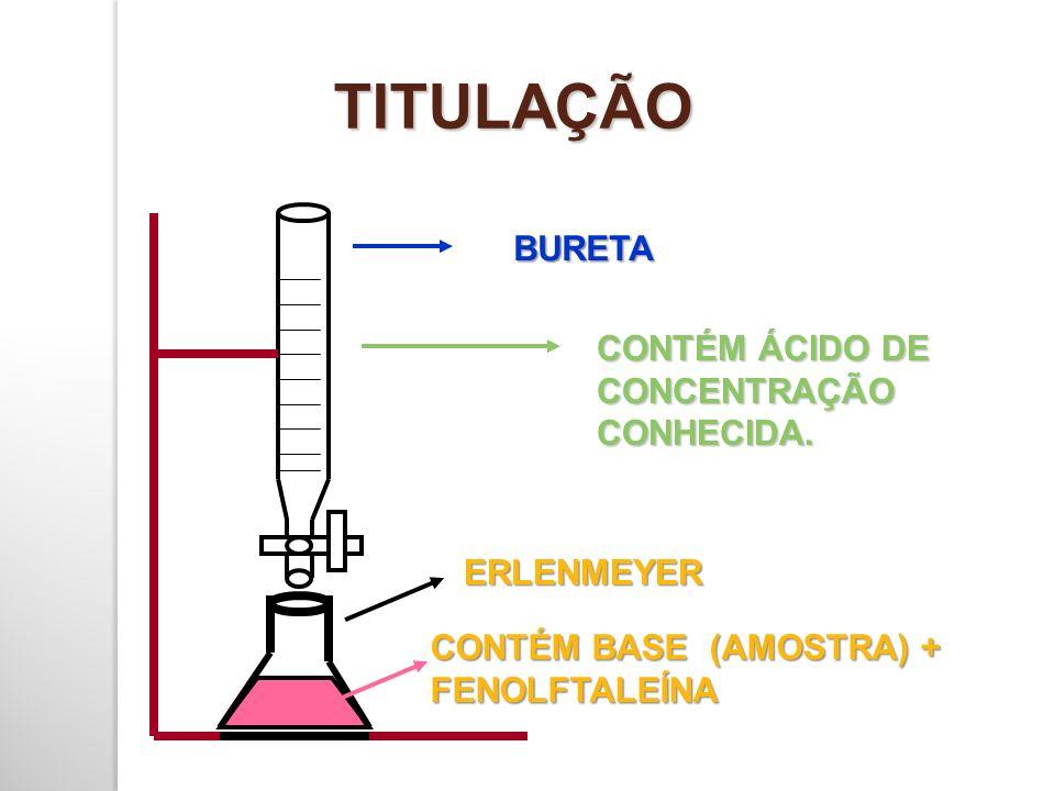 TITULAÇÃO BURETA CONTÉM ÁCIDO DE CONCENTRAÇÃO CONHECIDA. ERLENMEYER