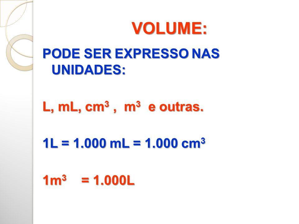 VOLUME:PODE SER EXPRESSO NAS UNIDADES: L, mL, cm3 , m3 e outras.
