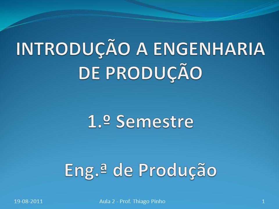 INTRODUÇÃO A ENGENHARIA DE PRODUÇÃO 1.º Semestre Eng.ª de Produção