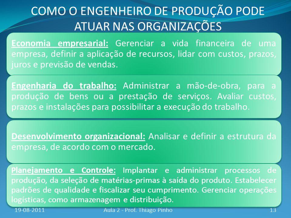 COMO O ENGENHEIRO DE PRODUÇÃO PODE ATUAR NAS ORGANIZAÇÕES