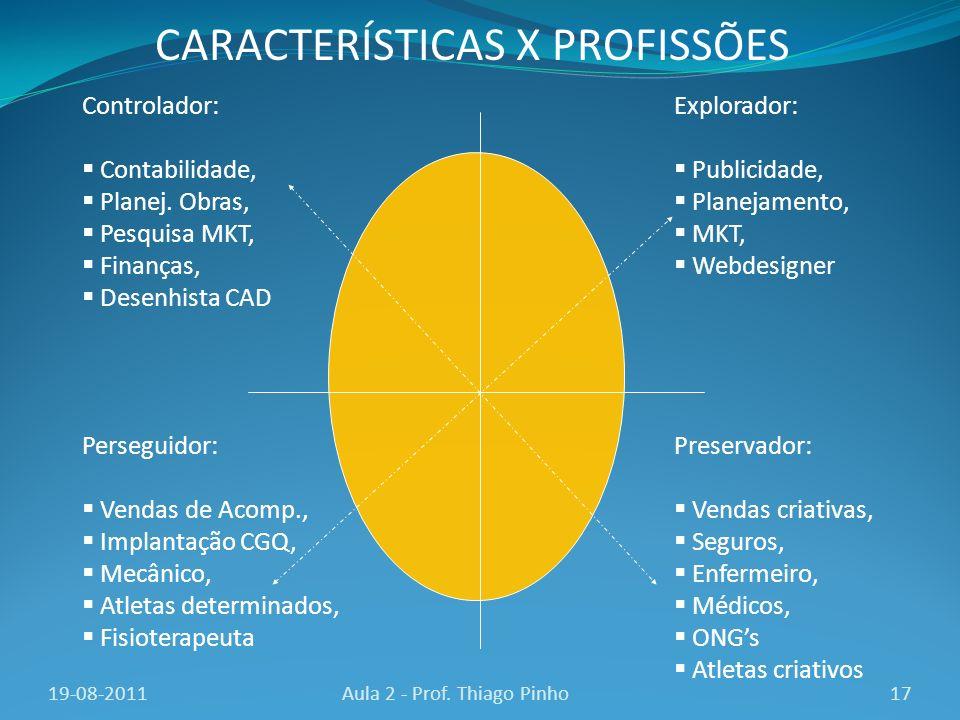 CARACTERÍSTICAS X PROFISSÕES