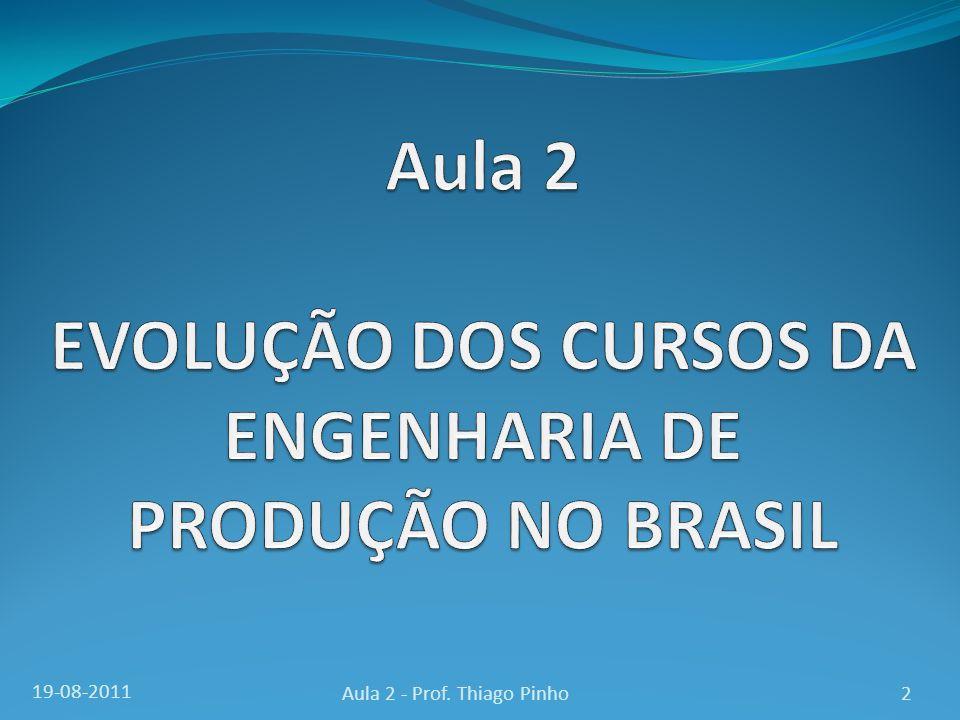Aula 2 EVOLUÇÃO DOS CURSOS DA ENGENHARIA DE PRODUÇÃO NO BRASIL