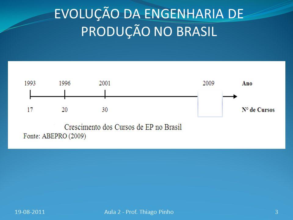 EVOLUÇÃO DA ENGENHARIA DE PRODUÇÃO NO BRASIL