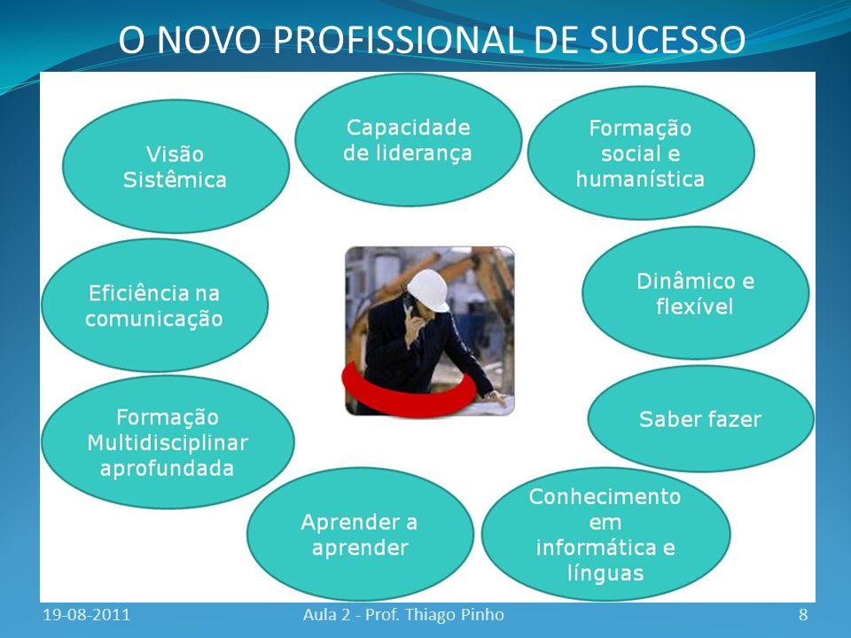 O NOVO PROFISSIONAL DE SUCESSO