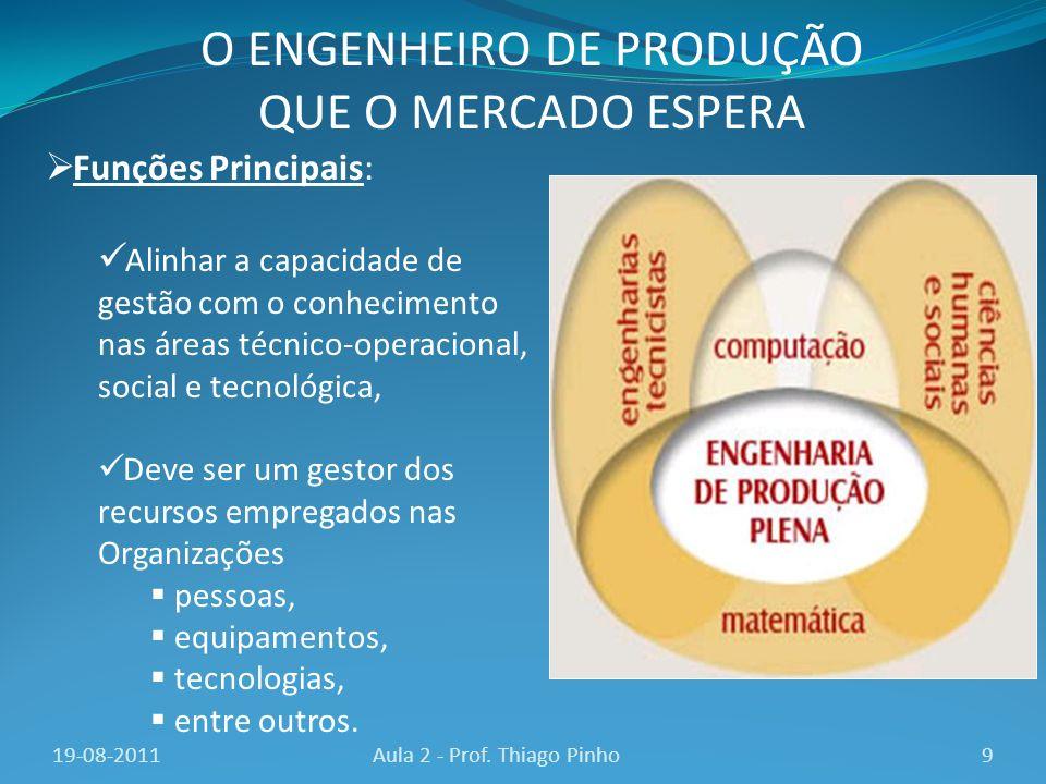 O ENGENHEIRO DE PRODUÇÃO QUE O MERCADO ESPERA