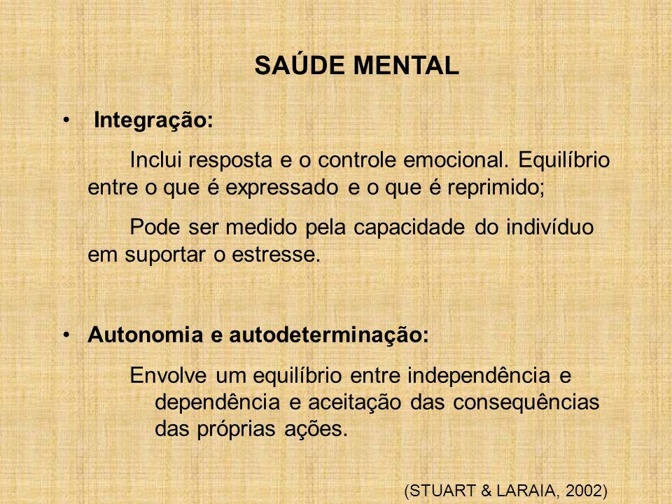 SAÚDE MENTAL Integração: