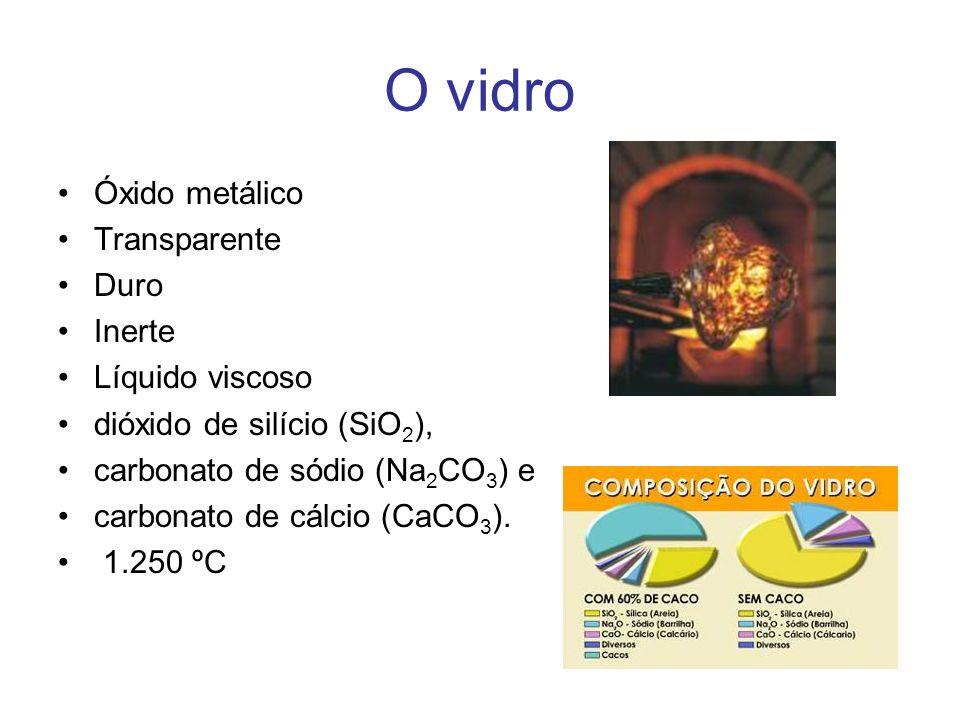 O vidro Óxido metálico Transparente Duro Inerte Líquido viscoso